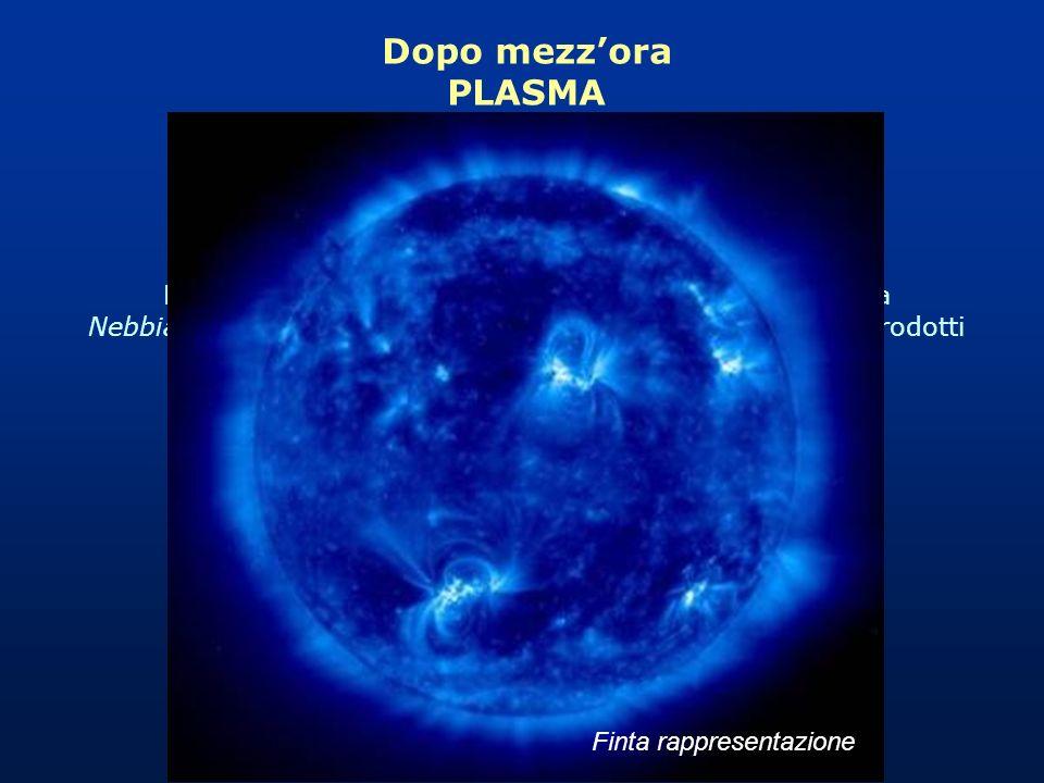 Dopo mezzora PLASMA DISAVANZO DI ELETTRONI La temperatura è scesa ulteriormente I positroni sono tutti annichilati Il numero di elettroni superstiti a