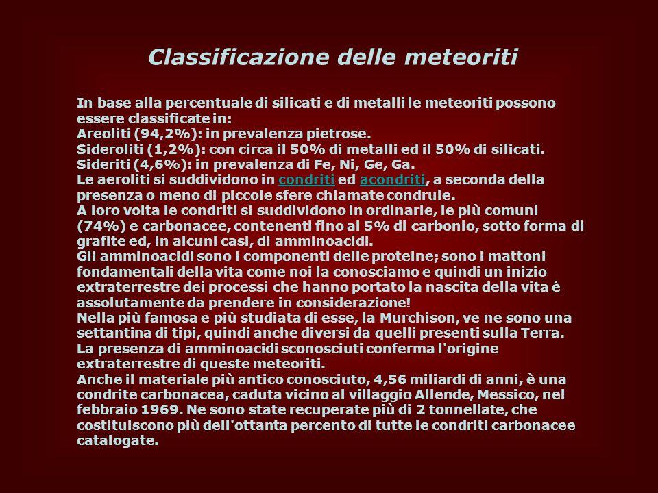 Classificazione delle meteoriti In base alla percentuale di silicati e di metalli le meteoriti possono essere classificate in: Areoliti (94,2%): in pr