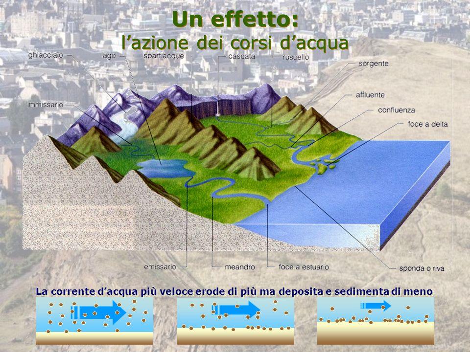 Un effetto: lazione dei corsi dacqua La corrente dacqua più veloce erode di più ma deposita e sedimenta di meno