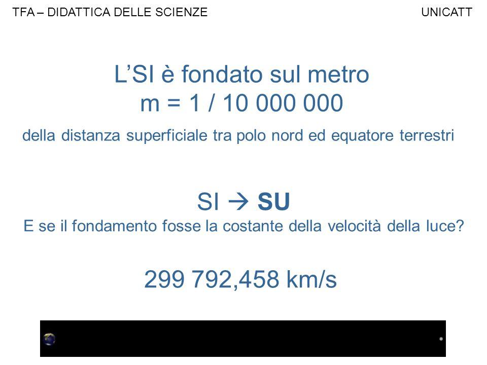 SI SU E se il fondamento fosse la costante della velocità della luce.