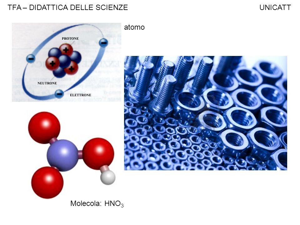 atomo Molecola: HNO 3