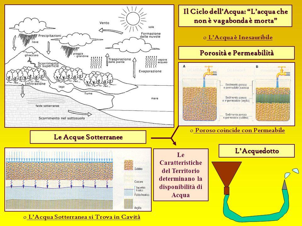 Sorgente Nossana Impianto di Algua Impianto Idrico di Curno Da dove viene lAcqua di Bergamo.