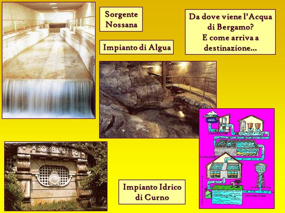 Sorgente Nossana Impianto di Algua Impianto Idrico di Curno Da dove viene lAcqua di Bergamo? E come arriva a destinazione…