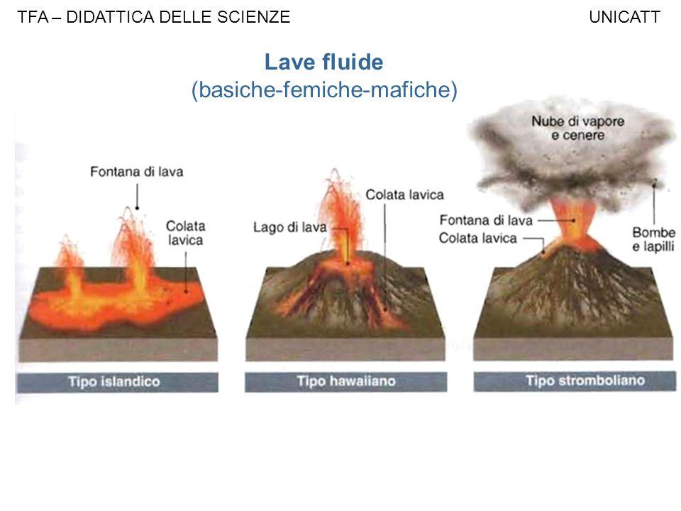 TFA – DIDATTICA DELLE SCIENZE UNICATT Lave fluide (basiche-femiche-mafiche)