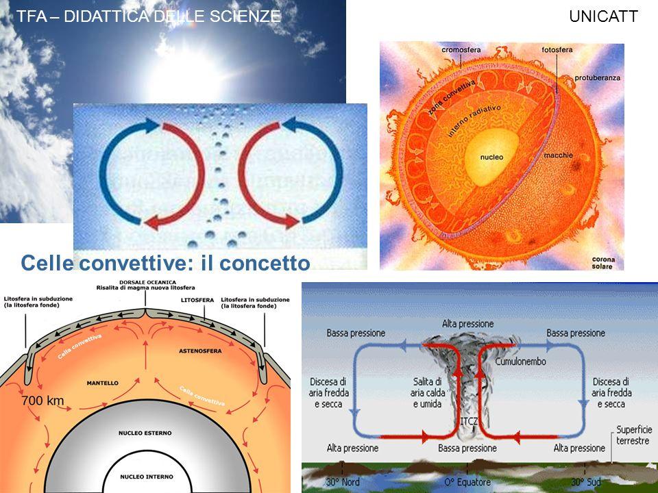 TFA – DIDATTICA DELLE SCIENZE UNICATT Celle convettive: il concetto