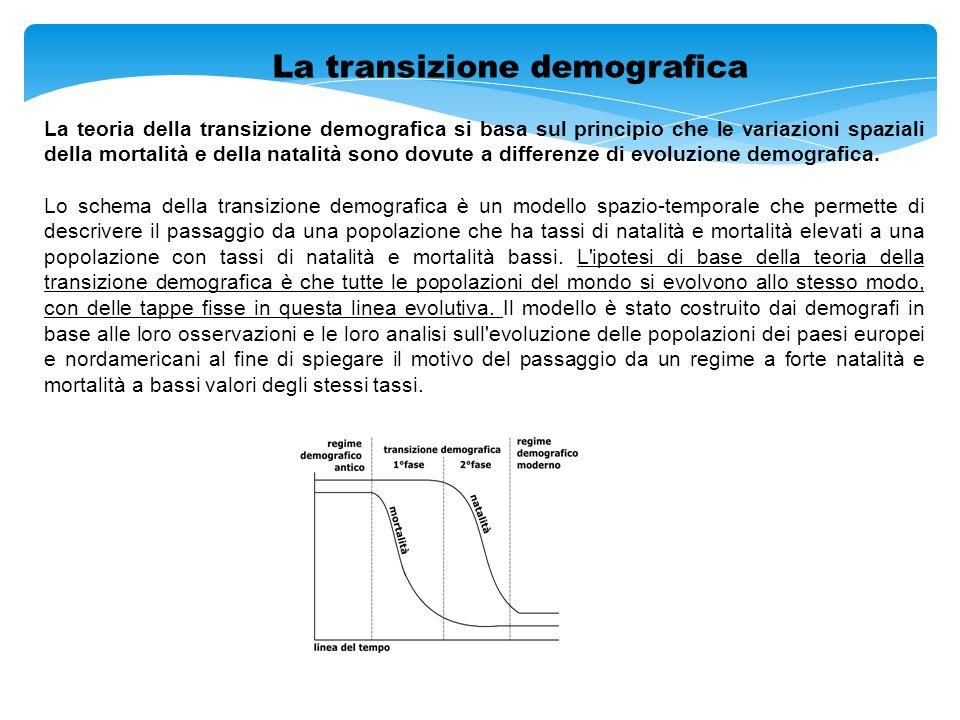 La transizione demografica La teoria della transizione demografica si basa sul principio che le variazioni spaziali della mortalità e della natalità sono dovute a differenze di evoluzione demografica.