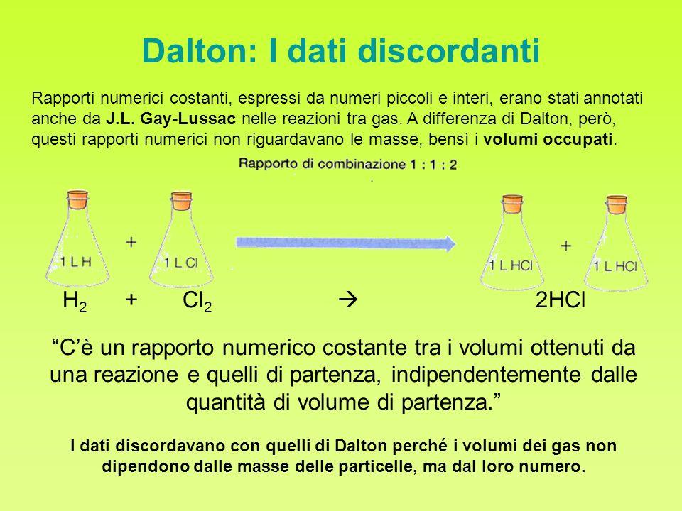 Dalton: I dati discordanti Rapporti numerici costanti, espressi da numeri piccoli e interi, erano stati annotati anche da J.L. Gay-Lussac nelle reazio