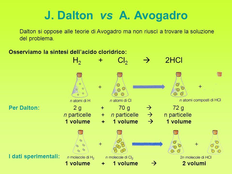 J. Dalton vs A. Avogadro Osserviamo la sintesi dellacido cloridrico: H 2 + Cl 2 2HCl Per Dalton: 2 g + 70 g 72 g n particelle + n particelle n partice