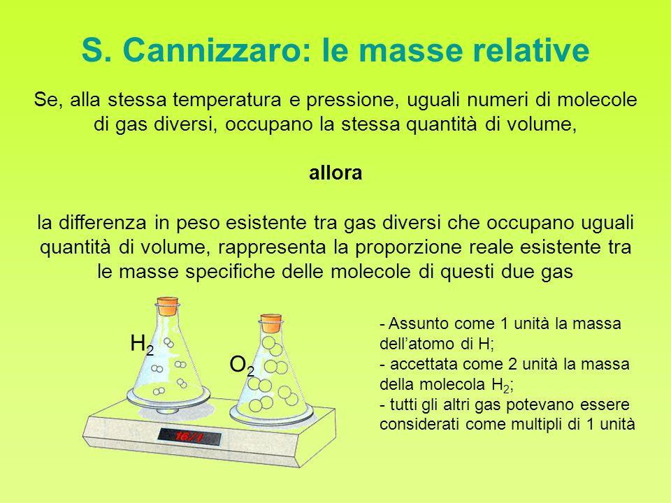 S. Cannizzaro: le masse relative Se, alla stessa temperatura e pressione, uguali numeri di molecole di gas diversi, occupano la stessa quantità di vol
