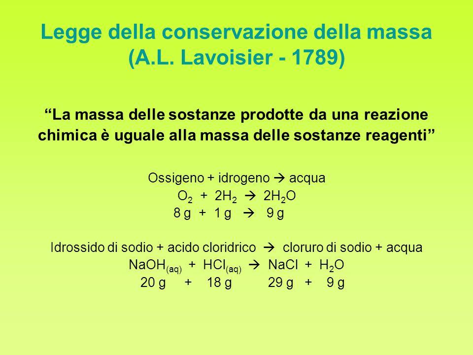 Legge della conservazione della massa (A.L. Lavoisier - 1789) La massa delle sostanze prodotte da una reazione chimica è uguale alla massa delle sosta
