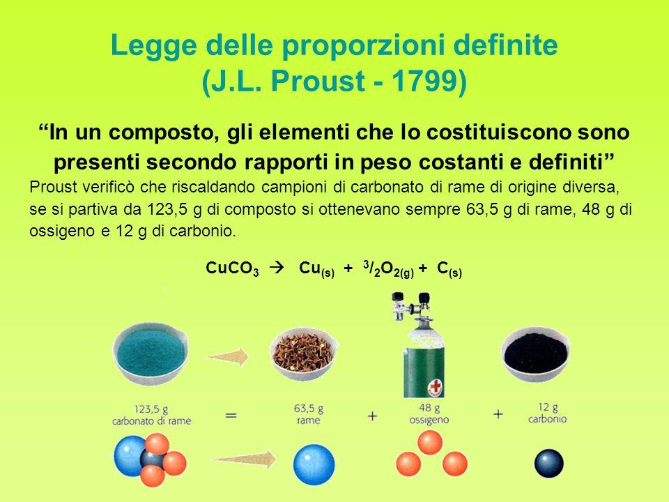 Legge delle proporzioni definite (J.L. Proust - 1799) In un composto, gli elementi che lo costituiscono sono presenti secondo rapporti in peso costant