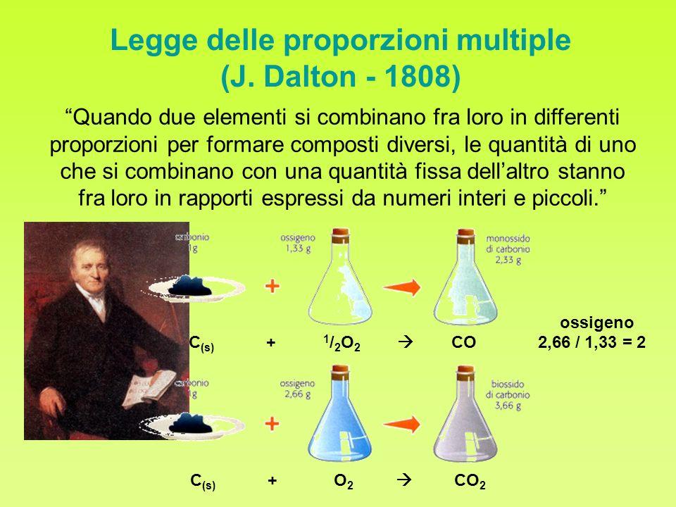 Legge delle proporzioni multiple (J. Dalton - 1808) Quando due elementi si combinano fra loro in differenti proporzioni per formare composti diversi,