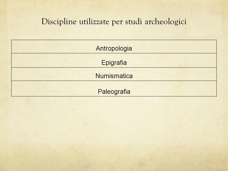 Discipline utilizzate per studi archeologici Antropologia Epigrafia Numismatica Paleografia