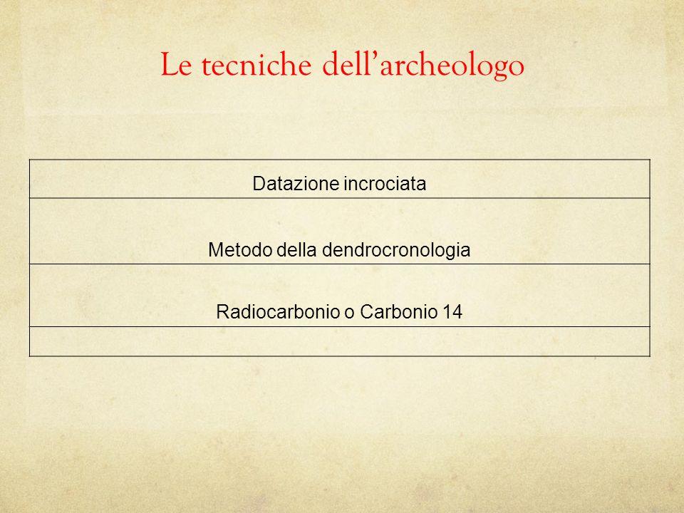 Le tecniche dellarcheologo Datazione incrociata Metodo della dendrocronologia Radiocarbonio o Carbonio 14