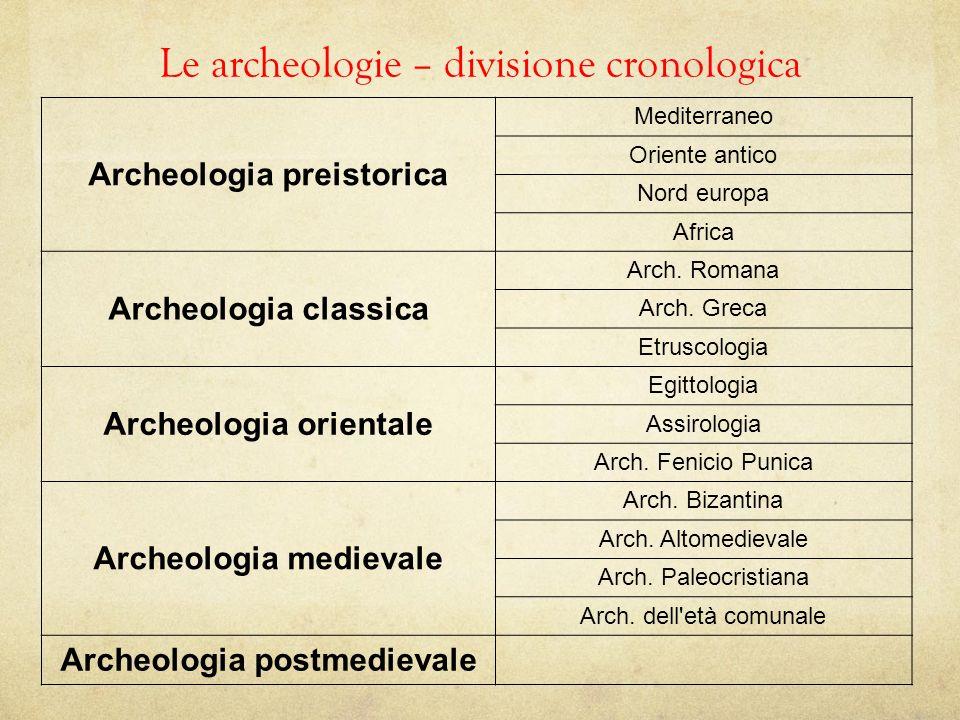 Le archeologie – divisione cronologica Archeologia preistorica Mediterraneo Oriente antico Nord europa Africa Archeologia classica Arch. Romana Arch.