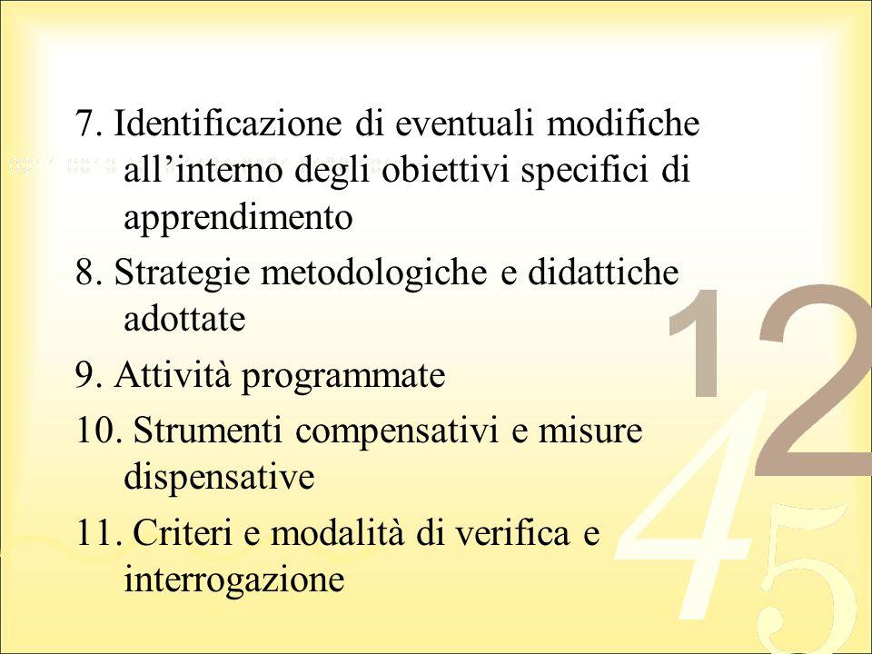 7. Identificazione di eventuali modifiche allinterno degli obiettivi specifici di apprendimento 8. Strategie metodologiche e didattiche adottate 9. At