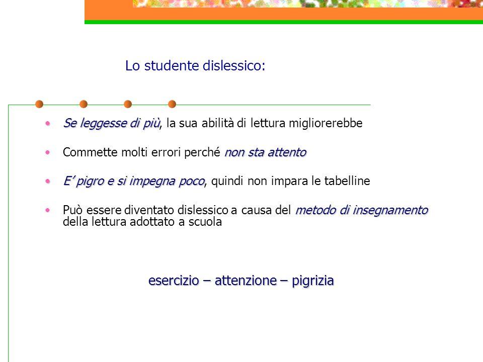 Lo studente dislessico: Se leggesse di più, la sua abilità di lettura migliorerebbe Commette molti errori perché n nn non sta attento E pigro e si imp
