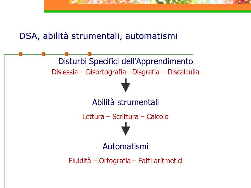 Disturbi Specifici dellApprendimento Dislessia – Disortografia - Disgrafia – Discalculia Abilità strumentali Lettura – Scrittura – Calcolo Automatismi