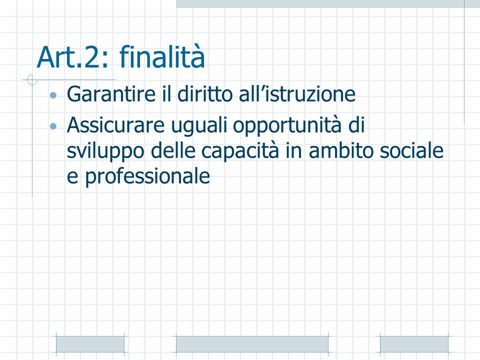 Art.2: finalità Garantire il diritto allistruzione Assicurare uguali opportunità di sviluppo delle capacità in ambito sociale e professionale