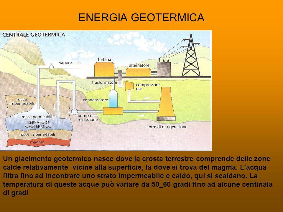 ENERGIA GEOTERMICA Un giacimento geotermico nasce dove la crosta terrestre comprende delle zone calde relativamente vicine alla superficie, la dove si