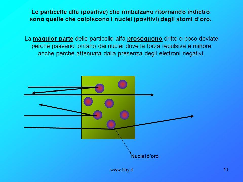 www.tiby.it11 Le particelle alfa (positive) che rimbalzano ritornando indietro sono quelle che colpiscono i nuclei (positivi) degli atomi doro. La mag