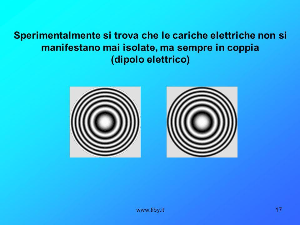 www.tiby.it17 Sperimentalmente si trova che le cariche elettriche non si manifestano mai isolate, ma sempre in coppia (dipolo elettrico)