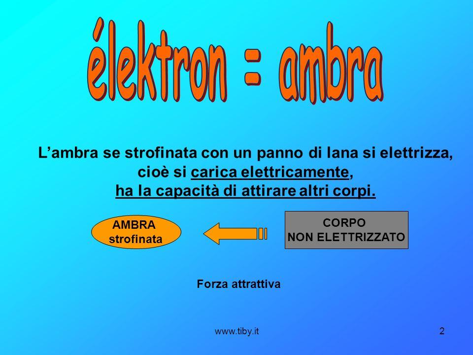 www.tiby.it2 Lambra se strofinata con un panno di lana si elettrizza, cioè si carica elettricamente, ha la capacità di attirare altri corpi. AMBRA str