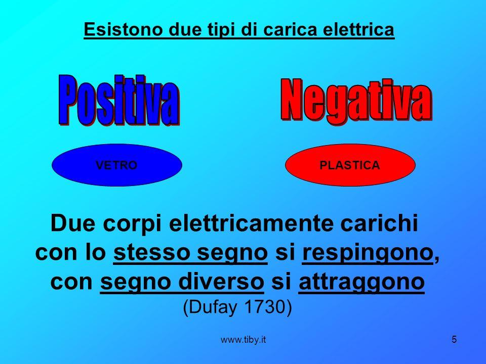 www.tiby.it5 Esistono due tipi di carica elettrica VETROPLASTICA Due corpi elettricamente carichi con lo stesso segno si respingono, con segno diverso