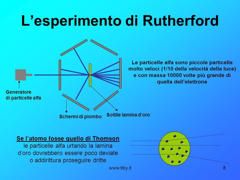 www.tiby.it8 Lesperimento di Rutherford Generatore di particelle alfa Schermi di piombo Sottile lamina doro Le particelle alfa sono piccole particelle