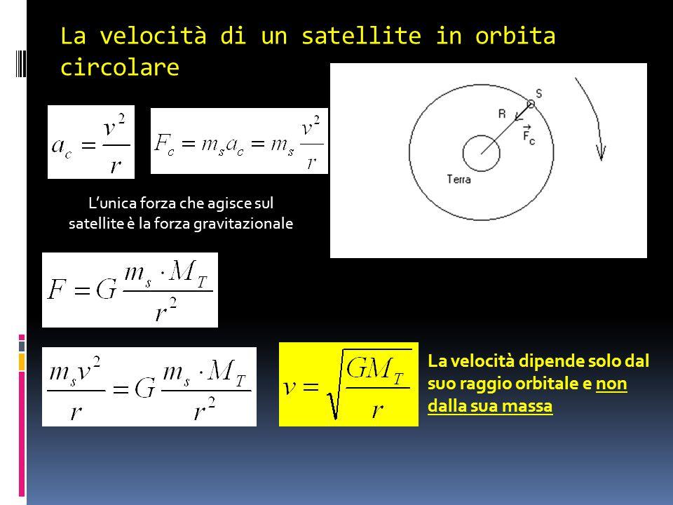 La velocità di un satellite in orbita circolare Lunica forza che agisce sul satellite è la forza gravitazionale La velocità dipende solo dal suo raggi