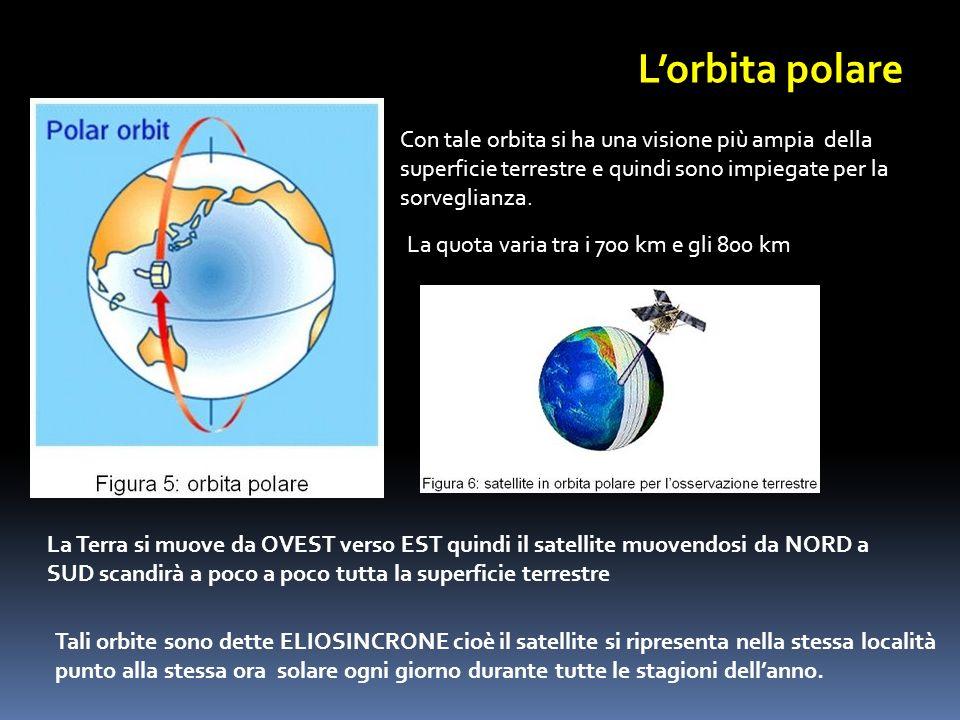 Lorbita polare Con tale orbita si ha una visione più ampia della superficie terrestre e quindi sono impiegate per la sorveglianza. La quota varia tra