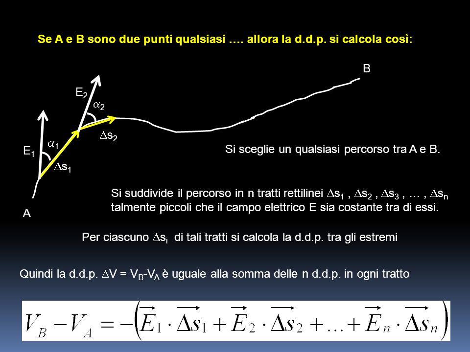 Se A e B sono due punti qualsiasi …. allora la d.d.p. si calcola così: Si sceglie un qualsiasi percorso tra A e B. Si suddivide il percorso in n tratt