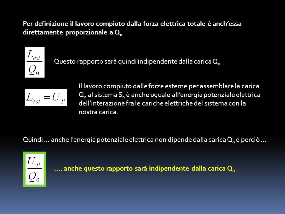 Potenziale elettrico … è possibile definire una nuova grandezza fisica scalare U P è lenergia potenziale elettrica in un punto P generata dalle forze elettriche tra la carica di prova Q 0 positiva e le altre cariche del sistema S n Unità di misura Esso rappresenta il lavoro svolto dalle forze esterne per spostare una carica unitaria positiva dallinfinito al punto P Il potenziale elettrico dipende solamente dalla distribuzione di carica nello spazio ma non dipende dalla carica di prova Q 0