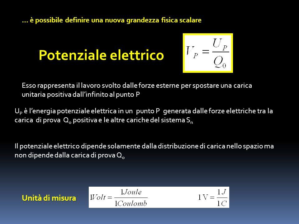 Potenziale elettrico … è possibile definire una nuova grandezza fisica scalare U P è lenergia potenziale elettrica in un punto P generata dalle forze
