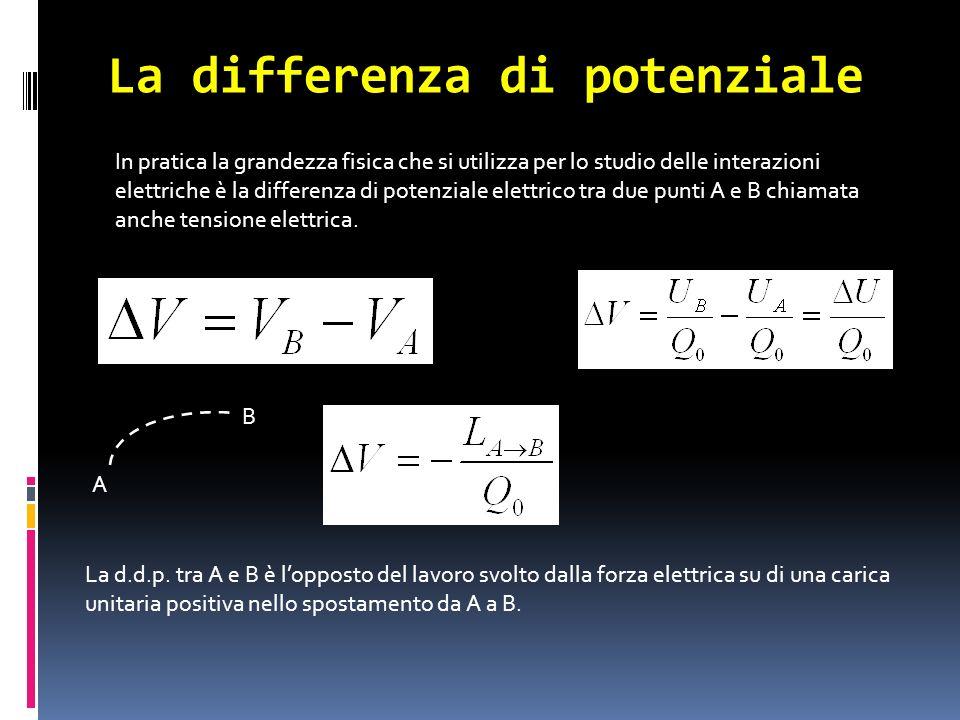 La differenza di potenziale In pratica la grandezza fisica che si utilizza per lo studio delle interazioni elettriche è la differenza di potenziale el