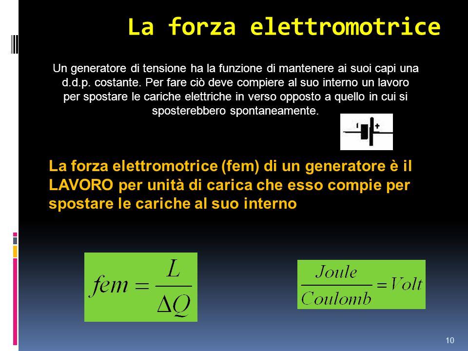 La forza elettromotrice 10 La forza elettromotrice (fem) di un generatore è il LAVORO per unità di carica che esso compie per spostare le cariche al s