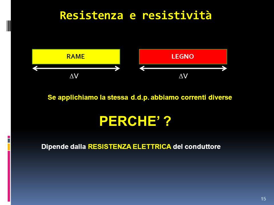 Resistenza e resistività 15 RAMELEGNO VV Se applichiamo la stessa d.d.p. abbiamo correnti diverse PERCHE ? Dipende dalla RESISTENZA ELETTRICA del cond