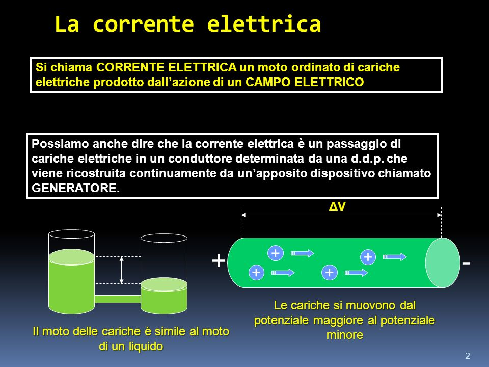 2 La corrente elettrica Si chiama CORRENTE ELETTRICA un moto ordinato di cariche elettriche prodotto dallazione di un CAMPO ELETTRICO Il moto delle ca