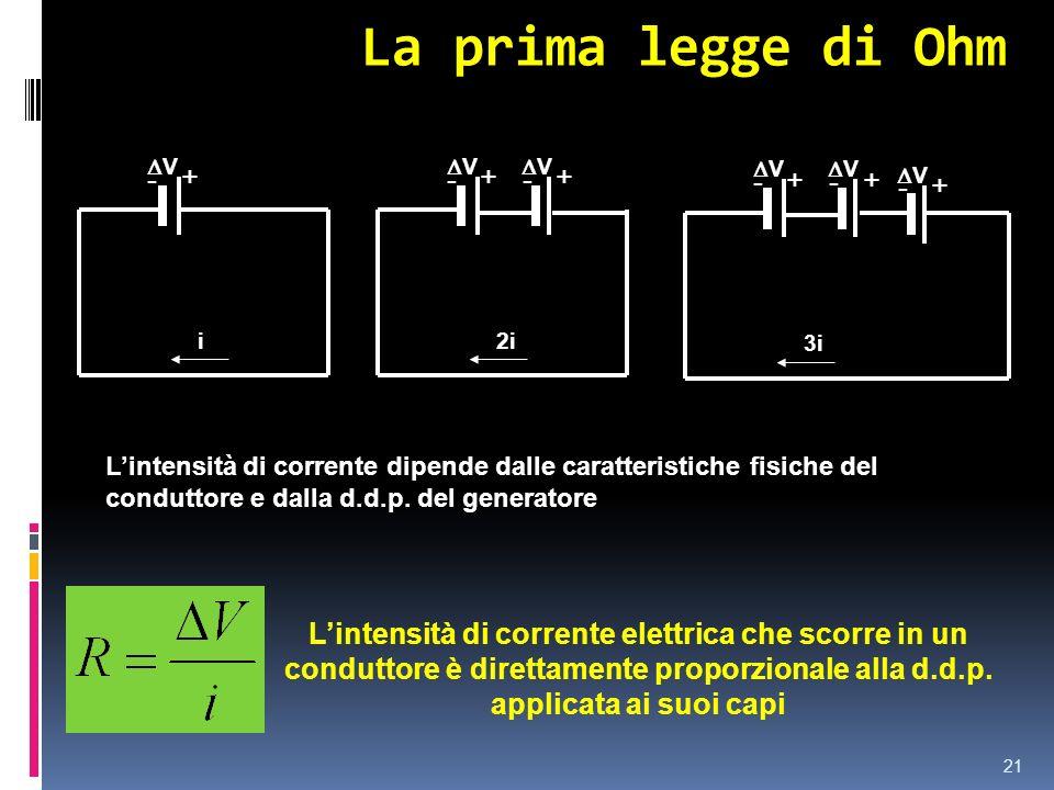 La prima legge di Ohm 21 + - V i + - V 2i + - V + - V + - V 3i + - V Lintensità di corrente dipende dalle caratteristiche fisiche del conduttore e dal