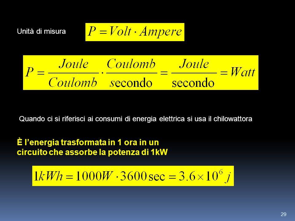 29 Unità di misura Quando ci si riferisci ai consumi di energia elettrica si usa il chilowattora È lenergia trasformata in 1 ora in un circuito che as