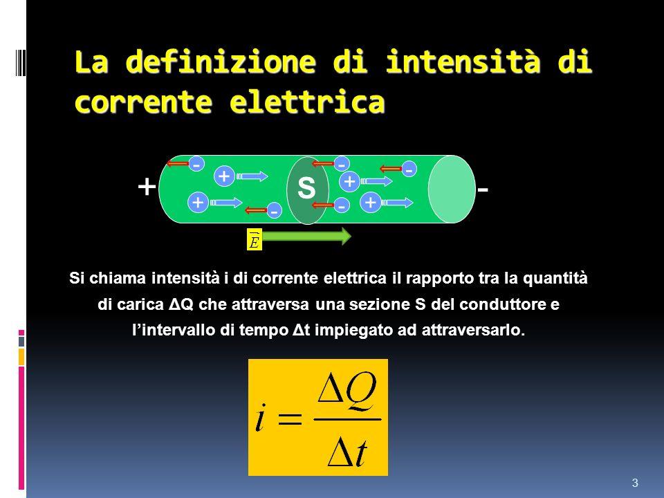 La definizione di intensità di corrente elettrica 3 Si chiama intensità i di corrente elettrica il rapporto tra la quantità di carica ΔQ che attravers