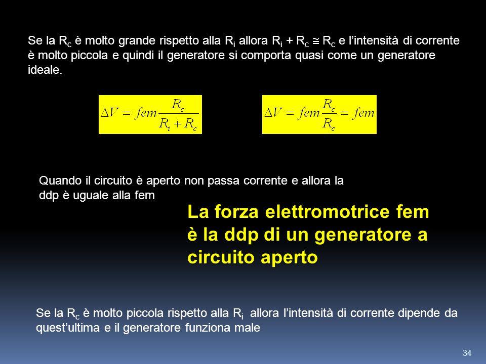 34 Se la R c è molto grande rispetto alla R i allora R i + R c R c e lintensità di corrente è molto piccola e quindi il generatore si comporta quasi c
