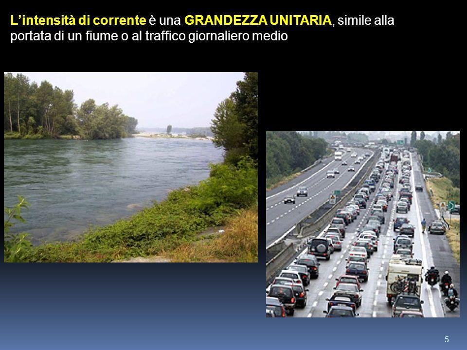 5 Lintensità di corrente è una GRANDEZZA UNITARIA, simile alla portata di un fiume o al traffico giornaliero medio