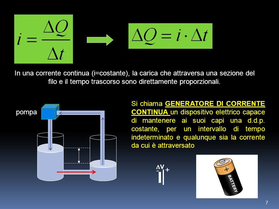 7 In una corrente continua (i=costante), la carica che attraversa una sezione del filo e il tempo trascorso sono direttamente proporzionali. Si chiama