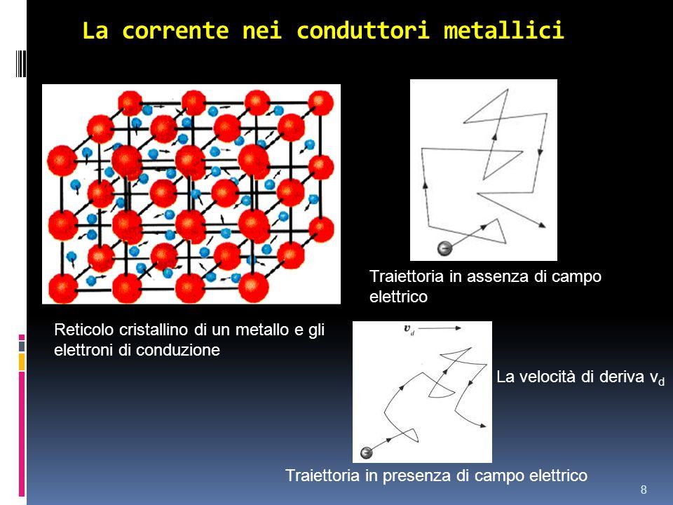 La corrente nei conduttori metallici 8 Reticolo cristallino di un metallo e gli elettroni di conduzione Traiettoria in assenza di campo elettrico Trai