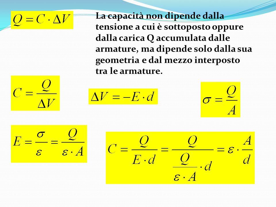 La capacità non dipende dalla tensione a cui è sottoposto oppure dalla carica Q accumulata dalle armature, ma dipende solo dalla sua geometria e dal m