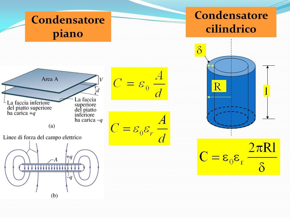 Condensatore piano Condensatore cilindrico