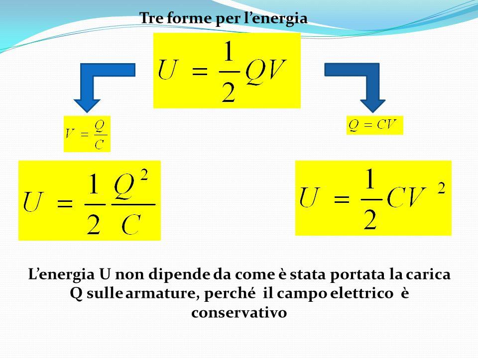 Tre forme per lenergia Lenergia U non dipende da come è stata portata la carica Q sulle armature, perché il campo elettrico è conservativo