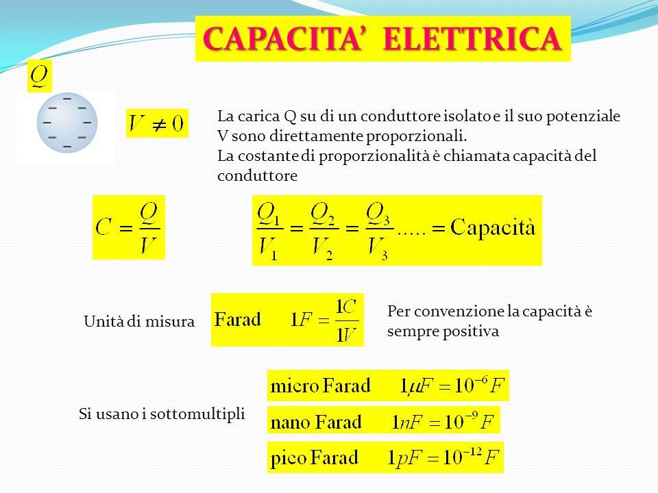 CAPACITA ELETTRICA La carica Q su di un conduttore isolato e il suo potenziale V sono direttamente proporzionali. La costante di proporzionalità è chi