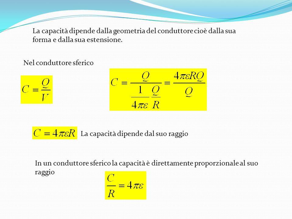 La capacità dipende dalla geometria del conduttore cioè dalla sua forma e dalla sua estensione. Nel conduttore sferico La capacità dipende dal suo rag